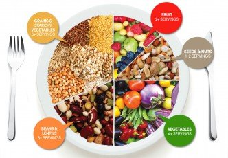 Food_Pyramid_Vegetarian_Food_Guide